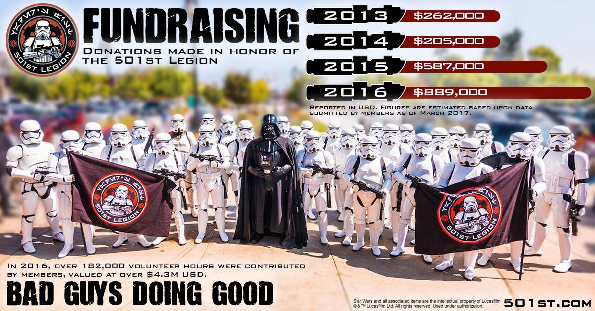 501st Legion Charity